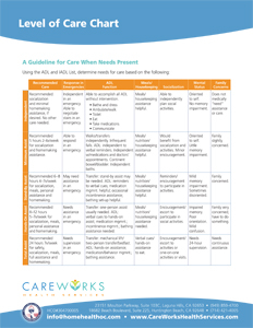 Level of Care Chart